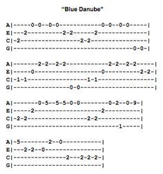 Blue Danube Ukulele Fingerpicking Pattern