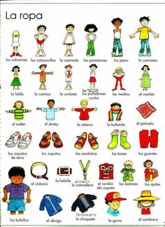 clothing vocabulary