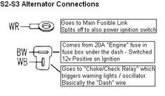 Mk3    Sprite       wiring       diagram         Austin    Healey    Sprite      MG Midget   Pinterest   Sprites