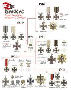 German crosses 1813-1945