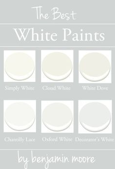 white paint colors 5 favorites for shiplap pinterest sherwin