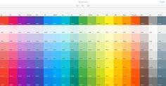 Cosmicmind nous fournit plusieurs éléments Matérial Design