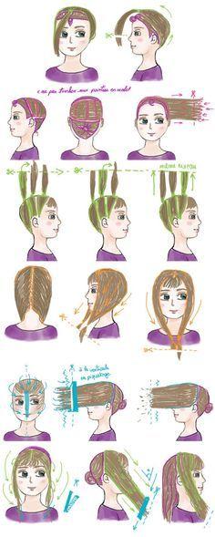 Idée Tendance Coupe & Coiffure Femme 2017/ 2018 : Description Charte pour coupe de cheveux fait maison - #Coiffure https://madame.tn/beaute/coiffure/idee-tendance-coupe-coiffure-femme-2017-2018-charte-pour-coupe-de-cheveux-fait-maison/