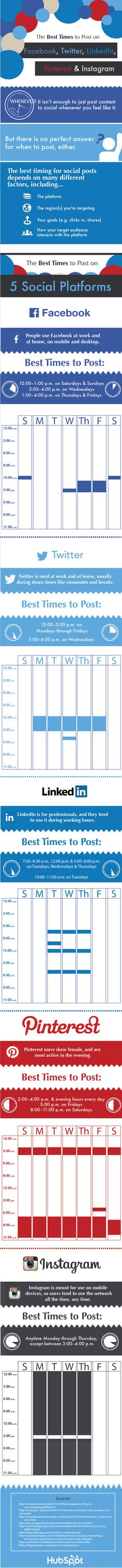 The Best Times to Post on Facebook, Twitter, LinkedIn & Other Social Media Sites [Infographic], via @HubSpot