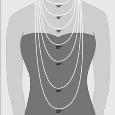 Necklace lengths Chart