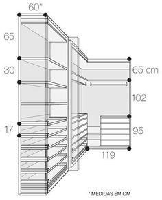 Medidas para Closet