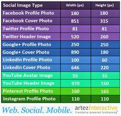 Sizes for social media avatars / profiles / banners etc.