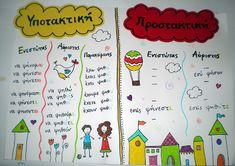 Βελόνα και κλωστή...: Let's doodle!!! Speech Language Therapy, Speech And Language, Speech Therapy, School Lessons, School Hacks, Greek Language, Greek Alphabet, School Decorations, Classroom Decor