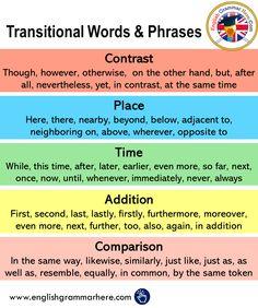 Negative Personality Adjectives List in English - English Grammar Here English Verbs, English Sentences, English Vocabulary Words, Learn English Words, English Grammar, English English, Vocabulary List, English Tips, English Class