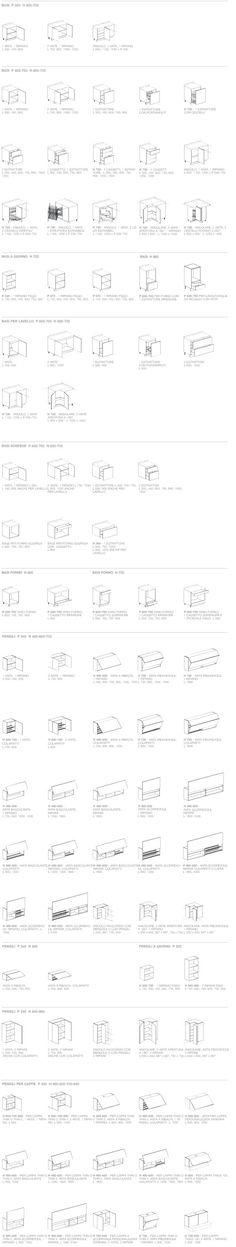 KITCHENS - VARENNA | Kyton dimensions