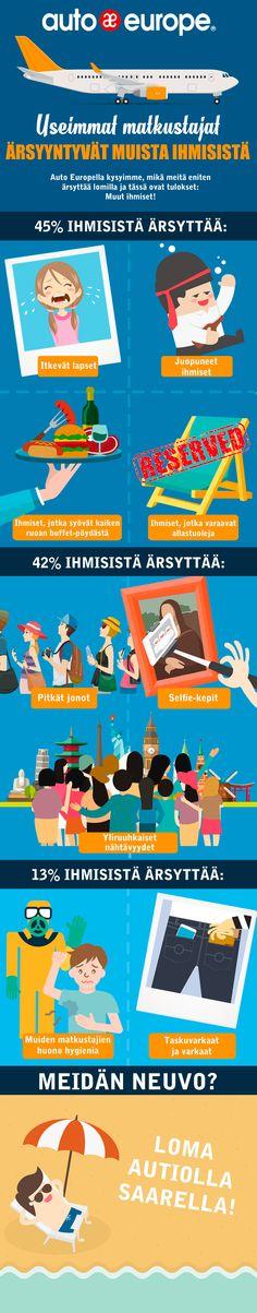 Infografiikka: Mikä meitä ärsyttää lomalla - Muut infografiikkamme löydät täältä: www.autoeurope.fi