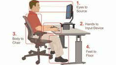 Five Steps to Improve Ergonomics in the Office | Industrial Hygiene content from EHS Today