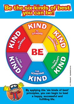 Be the six kinds of best you can be! Free A4 poster. Values education toolkit poster series by David Koutsoukis. Ideal for classroom display.