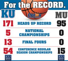 Numbers speak for themselves..