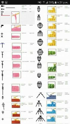 Crochet stitch symbols and types for different patterns in work - # crochet . - knitting ideas Crochet stitch symbols and types for different patterns in work – Crochet Afghans, Crochet Stitches Patterns, Tunisian Crochet, Knitting Patterns, Afghan Patterns, Amigurumi Patterns, Scarf Crochet, Knitting Ideas, Baby Afghans
