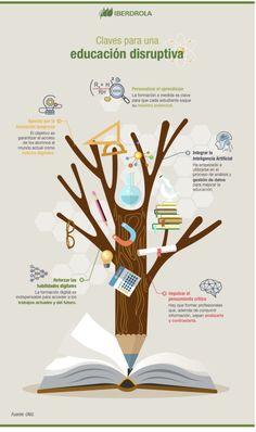E Learning, Disruptive Innovation, Food Art For Kids, Digital Revolution, Prefixes, Marketing Jobs, Education System, Artificial Intelligence, Training Programs