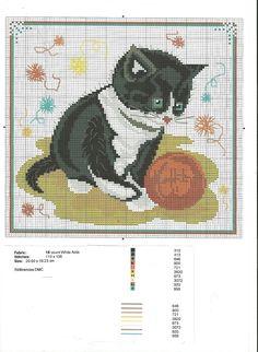 Le chat et la pelote de laine
