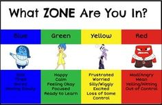 Inside Out Zones of Regulation PowerPoint with Video Clips . - Inside Out Zones of Regulation PowerPoint with Video Clips … parenting, discipline, conscious dis - Emotional Regulation, Self Regulation, Emotional Development, Social Behavior, Classroom Behavior, Behaviour Management, Classroom Management, Coping Skills, Social Skills