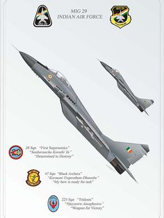 MiG-29 Poster, Indian Air Force