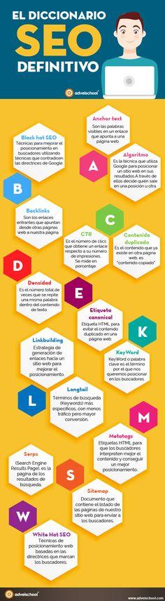El diccionario SEO definitivo #infografia #infographic #seo | TICs y Formación