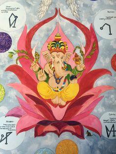 Ganesha Watercolor Print, Ganesha Wall Art, Elephant Ganesh Ganesha, Lord Ganesh, Ganesh Statue Hindu, by ThePaintedSpirit on Etsy
