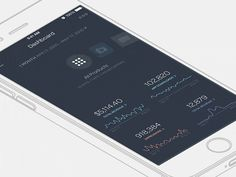appFigures for iPhone by Oz Michaeli for appFigures