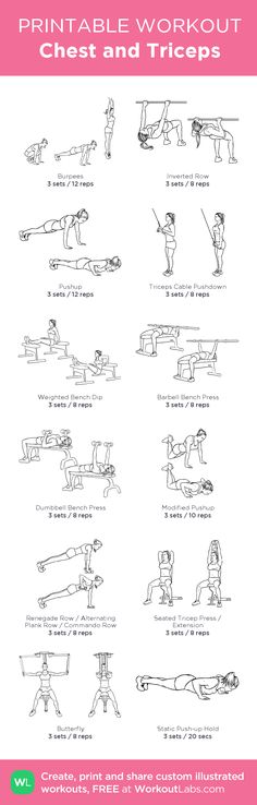 The secret to building sexier biceps for women and men Chest and Triceps:my custom printable workout by WorkoutLabs #workoutlabs #customworkout