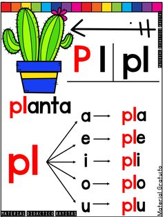 Carteles de Silabas - Simples y Trabadas - Imagenes Educativas Home Learning, Learning Spanish, Dual Language Classroom, Spanish Activities, Bilingual Education, Word Study, School Colors, Learn French, Learn To Read