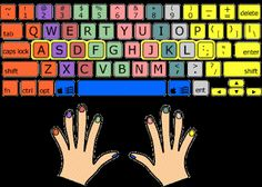 Keyboarding Resources - Glenda's Assistive Technology Information and more.: Keyboarding Thoughts and Resources Computer Lessons, Computer Class, Technology Lessons, Teaching Technology, Assistive Technology, Computer Teacher, Technology Tools, Typing Hacks, Typing Skills