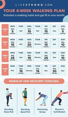 Ready to make walking a part of your regular exercise routine? This 4-week walking beginner walking program builds builds fitness and workout consistency. Walk To Run Program, Walking Program, Walking Plan, Walking Challenge, Good Stretches, Stretching, Walking Exercise, This Is Your Life, Muscle Building Workouts