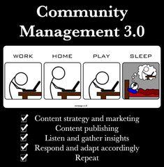 Community Management 3.0 #Infographic #SocialMedia