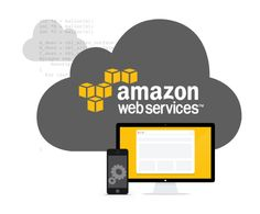 Net Solutions is a digital experience agency that designs and develops software products & platforms that delight your users and drive revenue and growth. What Is Amazon, Cloud Computing, Clouds, Digital
