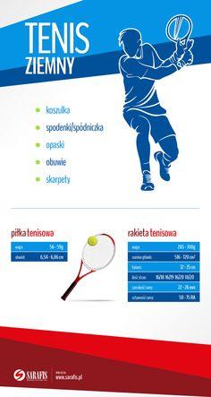 Zaczynamy grę w tenisa.  #infografika
