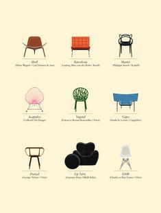 Contemporary Design - editorial illustrations for Ideat magazine