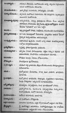 Telugu Puranalu - Purana Purushulu and Sthreelu and their nature Writing Quotes Inspirational, Telugu Inspirational Quotes, Astrology Telugu, Vedic Astrology, Vedic Mantras, Hindu Mantras, Hindu Vedas, Telugu Jokes, Hindu Rituals