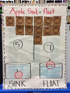Will they sink or will they float apple science activity Kindergarten Science, Preschool Lessons, Preschool Books, Kindergarten Apples, Preschool Family, Preschool Projects, September Activities, Autumn Activities, Preschool Apple Theme