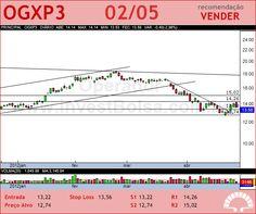 OGXP3 - 02/05/2012