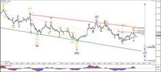 USD/JPY Arrives at Bearish 50% Fibonacci of Wave 4 http://buff.ly/2jPKQgq #forex #trade #eurusd #gbpusd #usdjpy - Your capital is at risk
