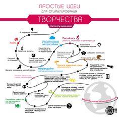 ИНФОГРАФИКА: Простые идеи для развития креативности | Лайфхакер