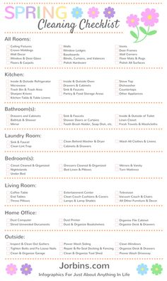 Thorough Room By Room Spring Cleaning Checklist Infographic