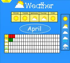 Pre-made flip charts for the smart board! SMART Exchange - USA - Search lessons by keyword Calendar Skills, Calendar Activities, Graphing Activities, Name Activities, Morning Calendar, Calendar Time, Kindergarten Calendar, Kindergarten Science, Teaching Weather