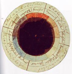 "Study of Color Theory. Johann Wolfgang von Goethe & Friedrich Schiller: ""Die Temperamentenrose"" (the temperment rose)."