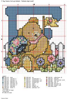 Alfabeto degli orsetti: F
