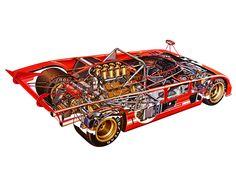 1971-72 Alfa Romeo Tipo 33 TT3 Spider cutaway by David Kimble (unverified)