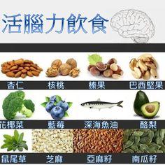 【頭好壯壯!】時常忘東忘西,重則亂大謀哪~快來看看平常有沒有為大腦補充這些食物呢?腦的營養度,決定老化速度,吃對關鍵營養食物,腦袋靈活不打結唷! \(≧▽≦)/