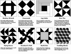 Best Black History Projects For Kids Underground Railroad Ideas Quilt Block Patterns, Pattern Blocks, Quilt Blocks, Black History Month Activities, Civil War Quilts, Underground Railroad, History Classroom, Teaching History, Social Studies