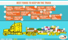 Do you want some ideas on healthy foods to store in your truck? Well here are 14 great ones! #Truckers