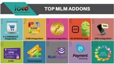 118 Best Infinite MLM Software images in 2019