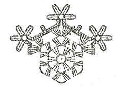 happyafterblog: Śnieżynki szydełkowe diagramy (wzory)