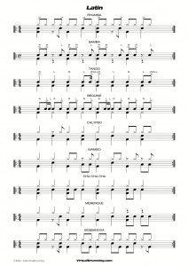 Drum Sheet Music - Richard Aquilone